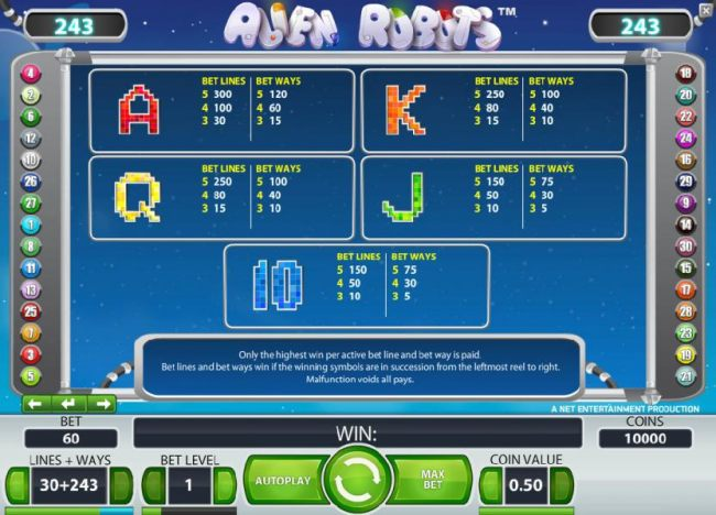 slot game paytable continued