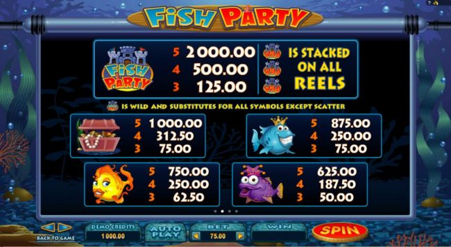 Images of Fish Party