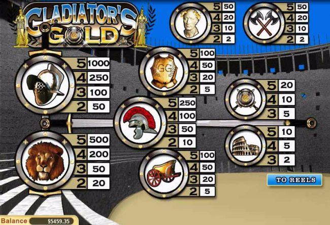 Images of Gladiator's Gold