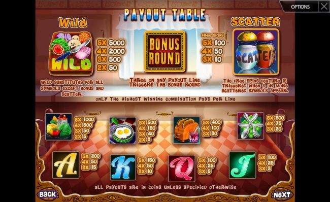 Casino Bonus Beater - Slot game symbols paytable. Only the highest winning combnation pays per line. All payouts are in coins unless specified otherwise.