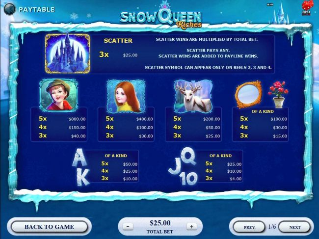 Slot game symbols paytable feauring frozen kingdom inspired icons.