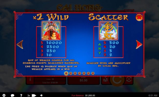 Wild and Scatter Symbol Rules by Casino Bonus Beater