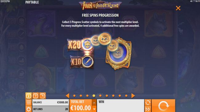 Ivan and the Immortal King by Casino Bonus Beater