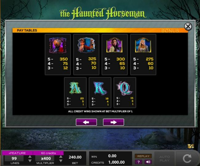 Slot game symbols paytable - Free Game Feature.