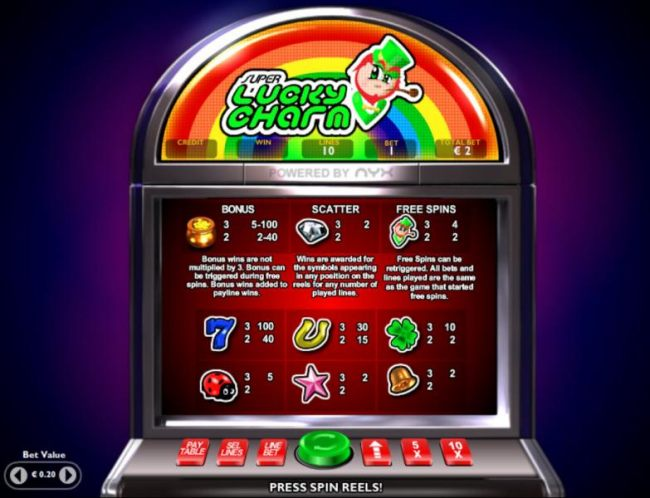 Super Lucky Charm by Casino Bonus Beater