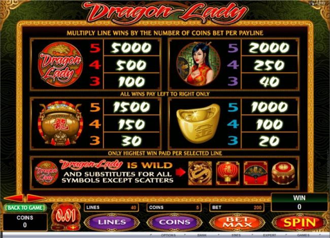 Images of Dragon lady