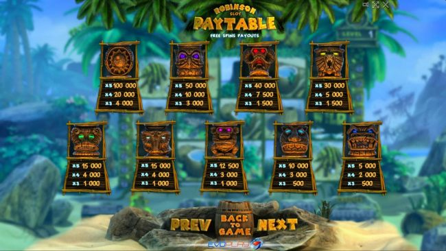 Free Spins Payouts