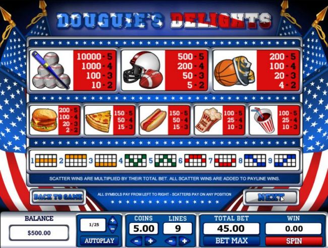 Slot game symbols paytable and Payline Diagrams 1-9