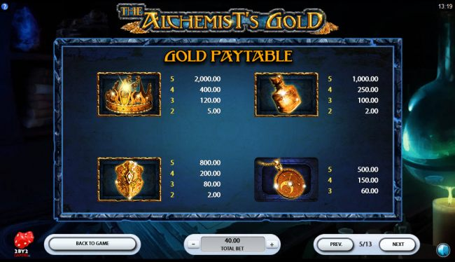 Gold Paytable by Casino Bonus Beater