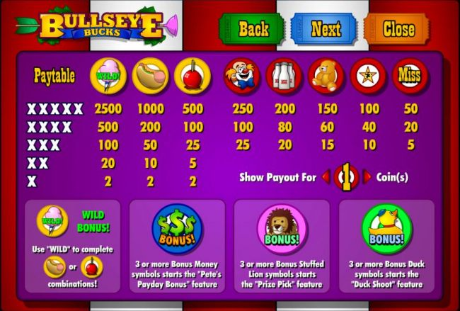 Casino Bonus Beater - slot game paytable