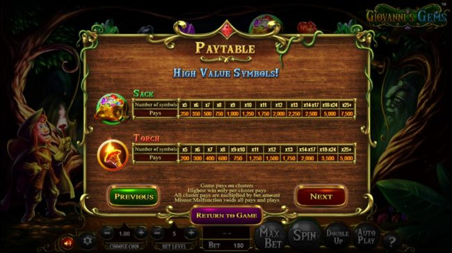 High value slot game symbols paytable - Casino Bonus Beater