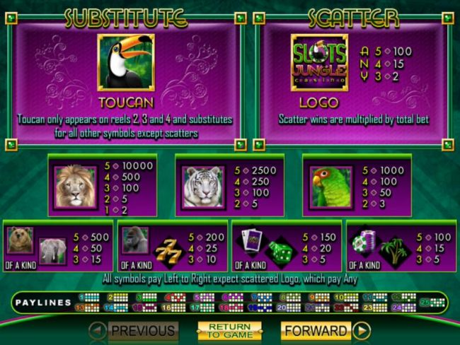 Wild, Scatter and slot game symbols paytable - Casino Bonus Beater