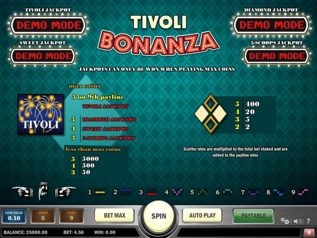 Tivoli Bonanza screenshot