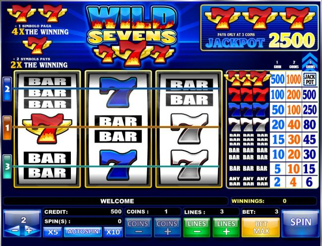 Main game board featuring three reels and 3 paylines with a $5,000 max payout. by Casino Bonus Beater