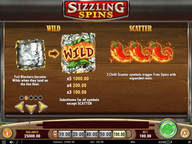 Images of Sizzling Spins
