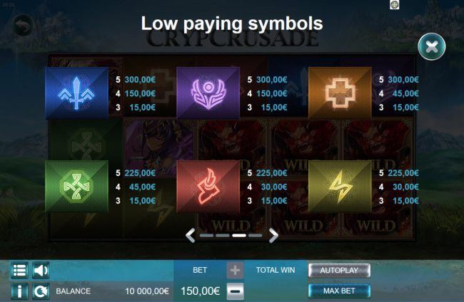 Low Value Symbols