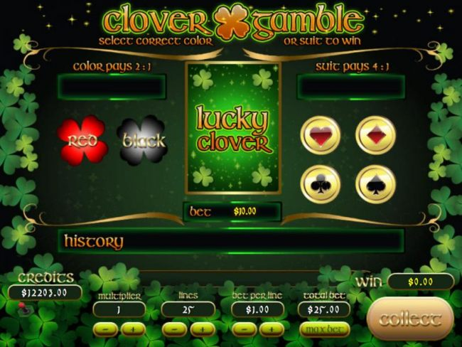 Lucky Clover by Casino Bonus Beater