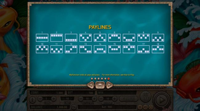 Payline Diagrams 1-18