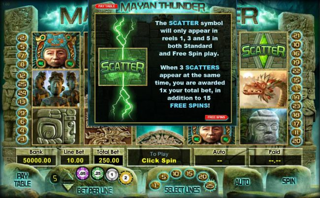 Scatter Symbol Rules and Pays - Casino Bonus Beater