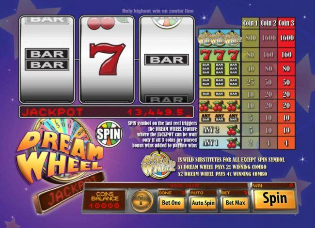 Casino Bonus Beater - main game board featuring three reels and a single payline