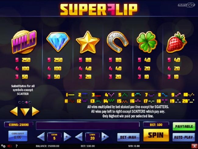 High value slot game symbols paytable - symbols include the Wild symbol, a diamond, a gold star, a silver horseshoe, a four-leaf clover and a strawberry. - Casino Bonus Beater