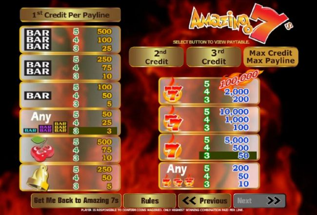 Slot game symbols paytable - Get five Trople 7 symbols on a active payline and win a 100,000 coin payout. by Casino Bonus Beater