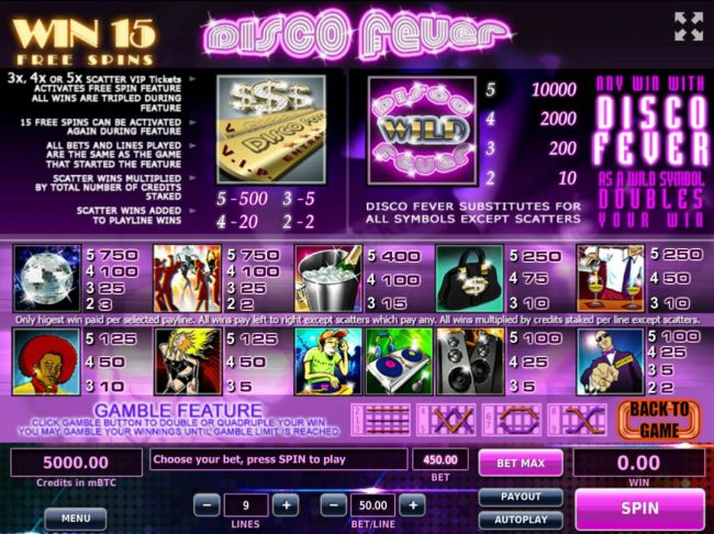 Slot game symbols paytable featuring disco dance themed icons. by Casino Bonus Beater
