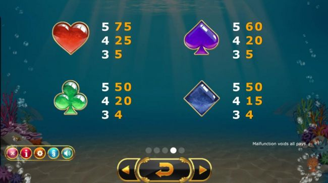 Casino Bonus Beater image of Golden Fish Tank