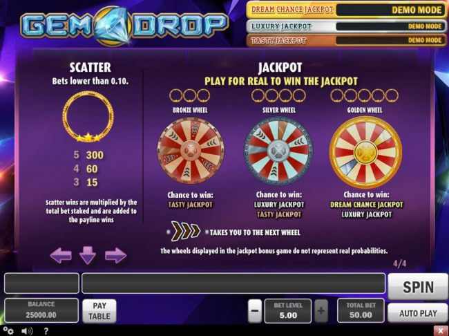 Jackpot Feature Rules - Casino Bonus Beater