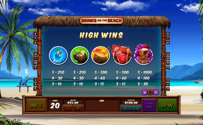 High Value Symbols - Casino Bonus Beater