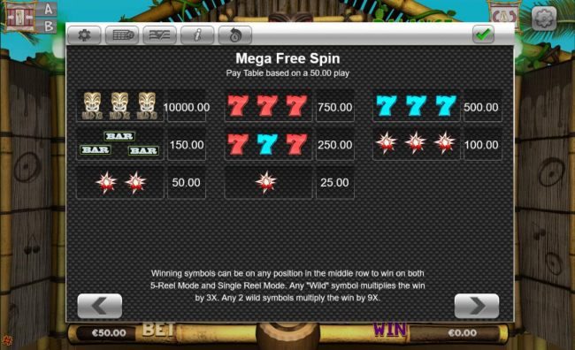 Mega Free Spins Paytable