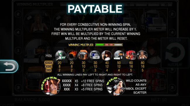 Paytable - Casino Bonus Beater
