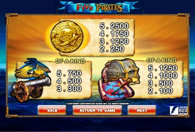 Casino Bonus Beater image of Five Pirates
