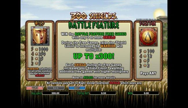 battle feature free games, wild and scatter payouts