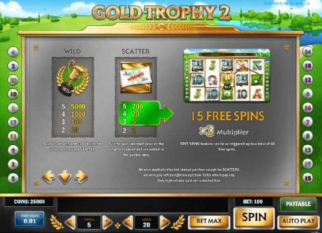 wild, scatter and free spins rules