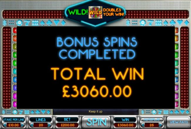 Bonus Spins Completed - Total Win 3,060.00