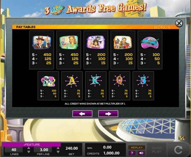Free Games Paytable