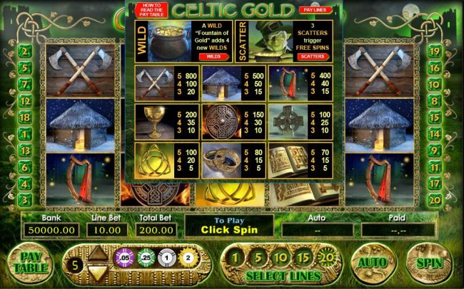 Casino Bonus Beater image of Celtic Gold