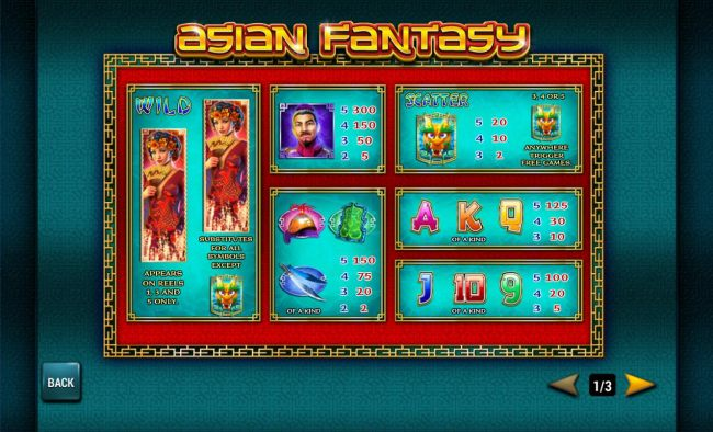 Casino Bonus Beater image of Asian Fantasy