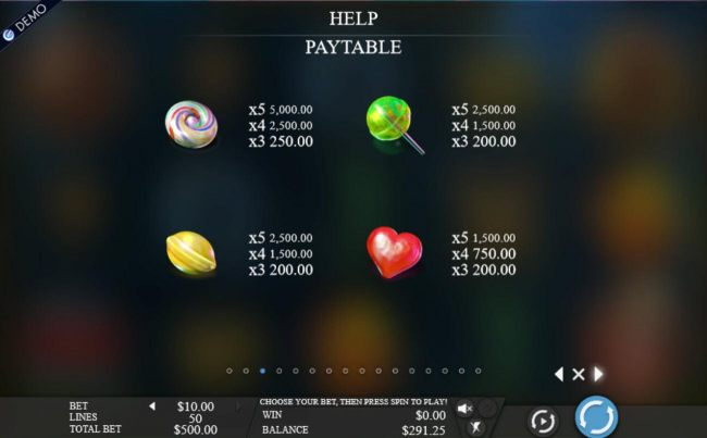 High value slot game symbols paytable featuring candy themed icons. - Casino Bonus Beater