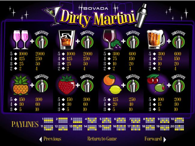 Images of Dirty Martini