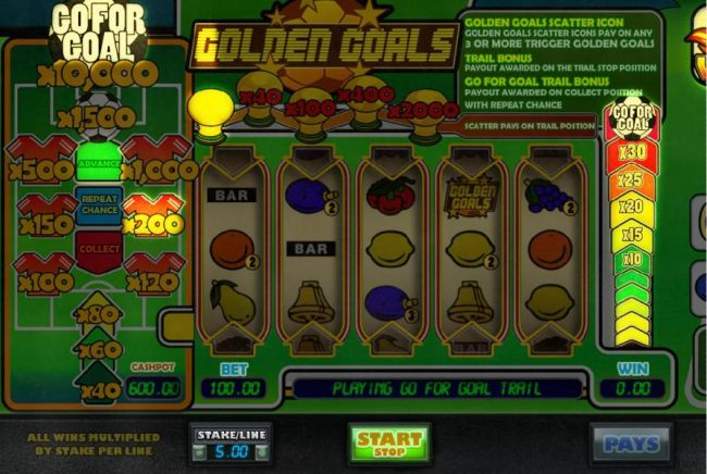 Casino Bonus Beater - Click the start button for a chance to increase the Go For Goal cashpot award