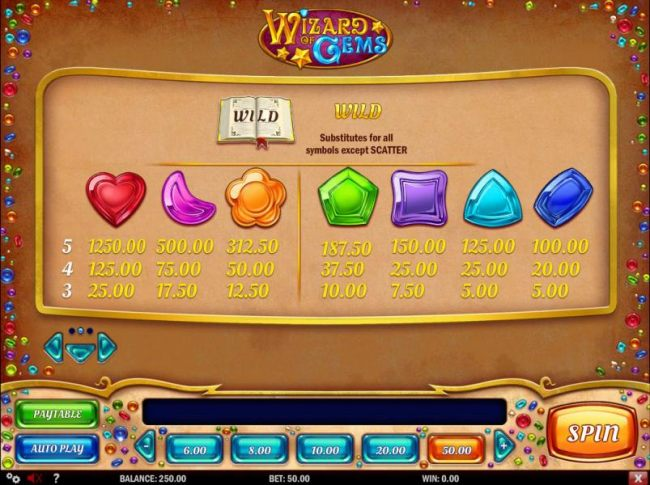 Slot game symbols paytable - high value symbols include a red heart, a purple melon, and an orange flower.