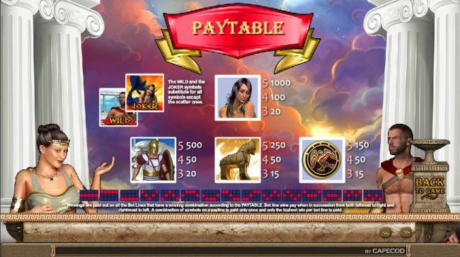 High Win Symbols Paytable