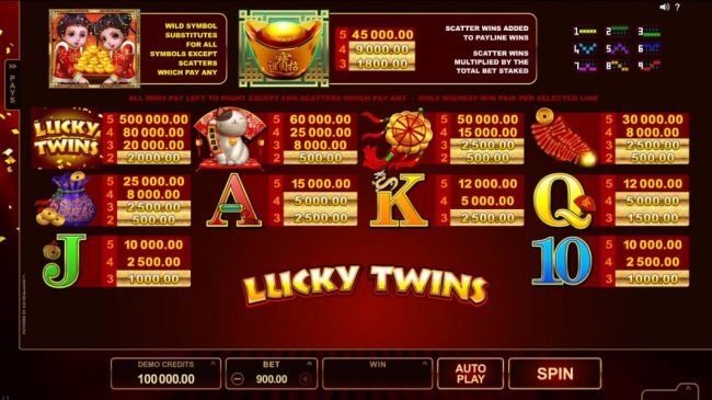 Slot game symbols paytable - The highest value symbol on the game board is the Lucky Twins game logo symbol. A five of a kind will pay a whopping 500,000.00.