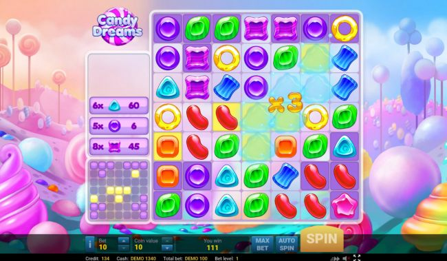 Images of Candy Dreams