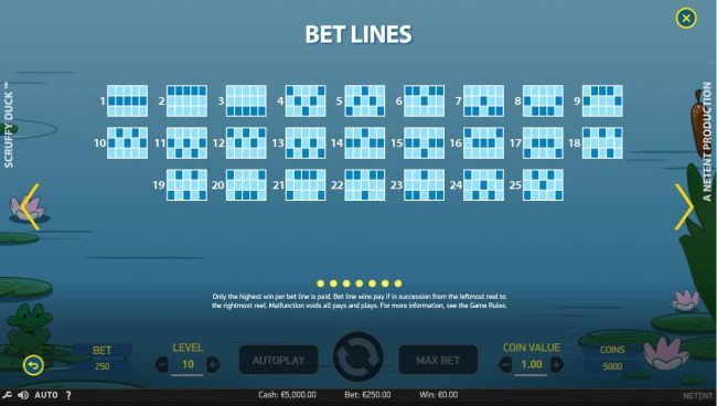 Payline Diagrams 1-25. Only the highest win pays per bet line is paid. Bet line wins pay if in succession from the leftmost reel to the rightmost reel. - Casino Bonus Beater