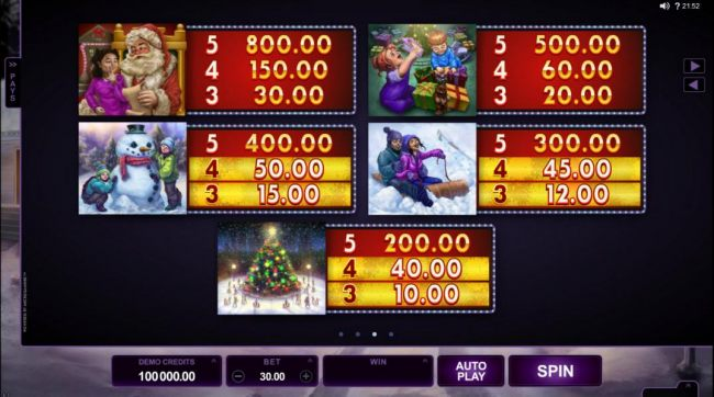 Casino Bonus Beater - High value slot game symbols paytable - symbols include Santa, a snowman, children opening gifts, tobogganers and a Christmas tree.
