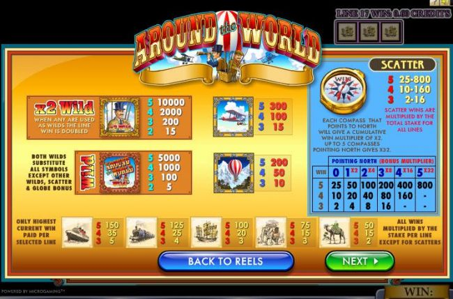 Around the World by Casino Bonus Beater