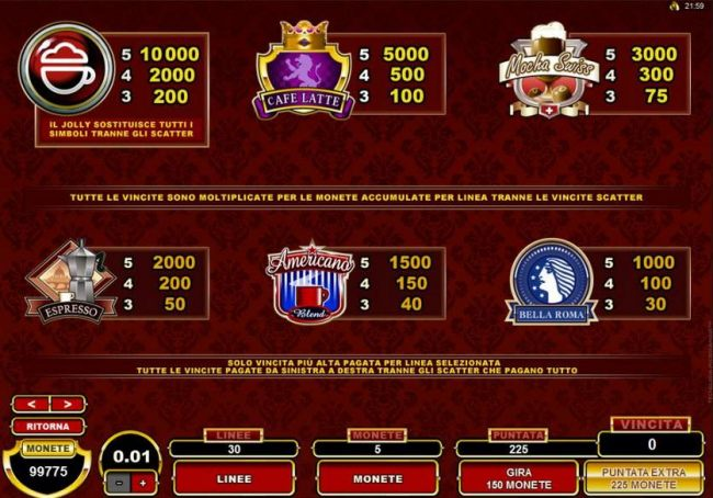 Casino Bonus Beater - High value slot game symbols paytable